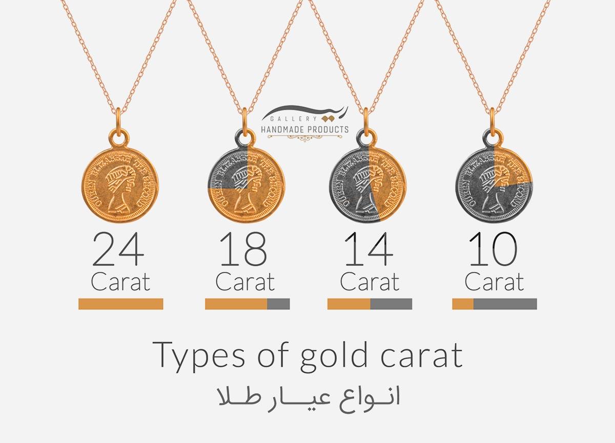 انواع عیار طلا و نحوه چگونگی تشخیص عیار